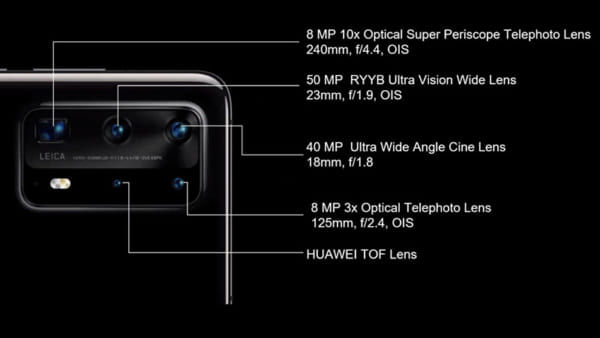 Huawei đã thiết kế cụm 4 Camera
