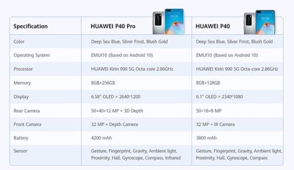 Huawei tự sản xuất CPU riêng cho mình