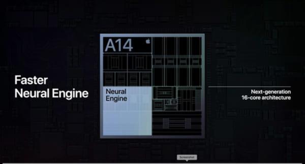 công nghệ Neural Engine,