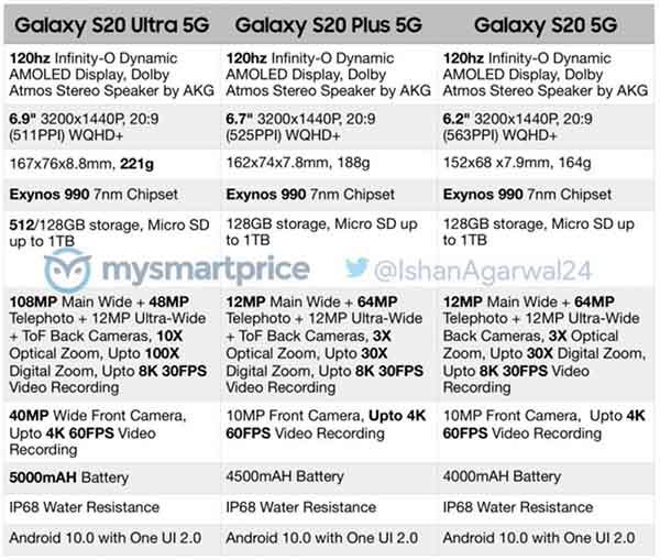Exynoss 990 xứng đáng là dòng CPU chuẩn