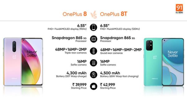 Được tích hợp bên trong là con chip Snapdragon 865
