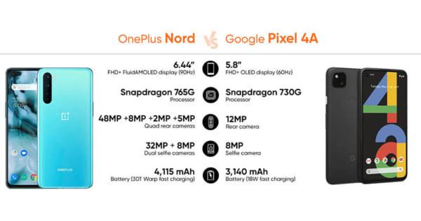 Pixel 4A được trang bị Snapdragon 730G